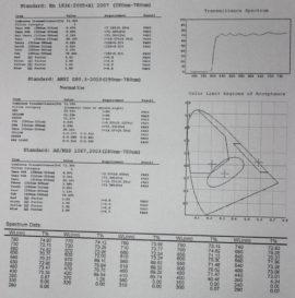 polycarbonate lens test report